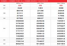 Tổng hợp phân tích kqxsmn ngày 20/11 xác suất trúng lớn
