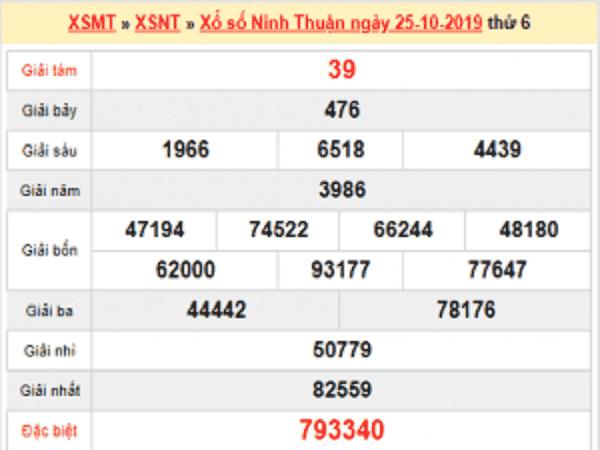 Phân tích lô tô KQXSNT ngày 01/11 chuẩn xác 100%