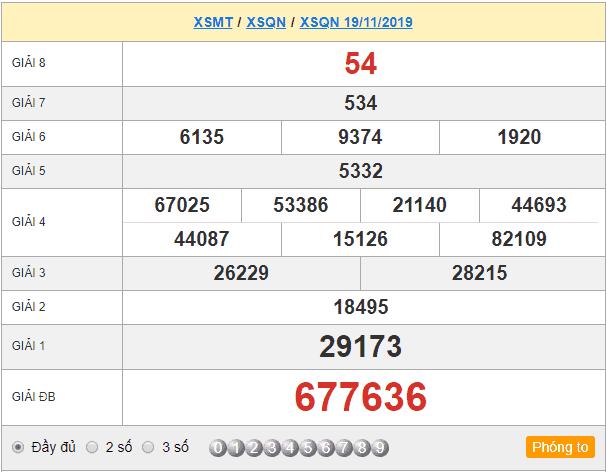 Tổng hợp phân tích xổ số quảng nam ngày 26/11 chuẩn xác