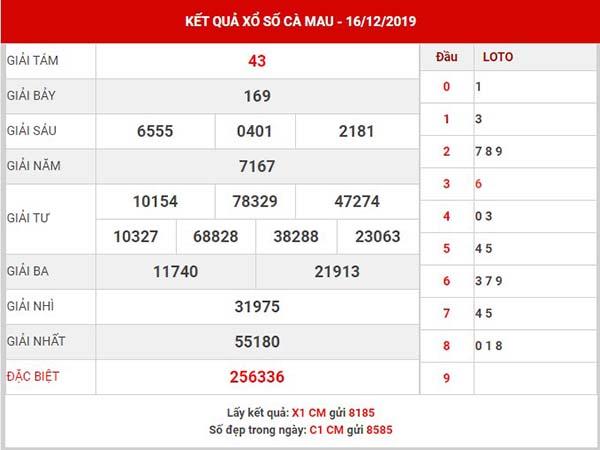 Phân tích kết quả XSCà Mau thứ 2 ngày 23-12-2019