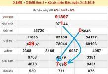 Phân tích kqxsmb ngày 04/12 tỷ lệ trúng lớn