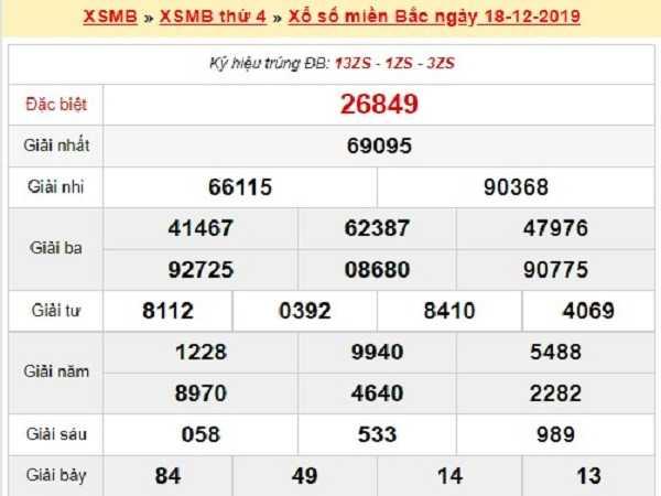 Phân tích KQXSMB chốt số đẹp miền bắc ngày 19/12 chuẩn