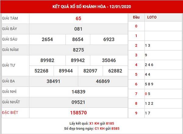 Phân tích sổ xố Khánh Hòa thứ 4 ngày 15-1-2020
