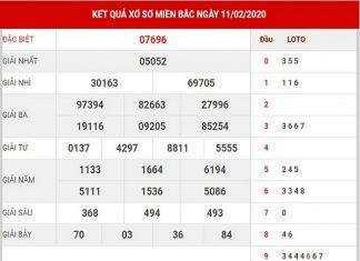 Phân tích KQXSMB 12/2/2020 - Phân tích kết quả Xổ Số Miền Bắc Thứ 4