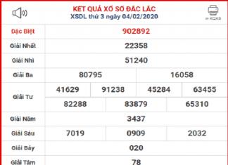 Phân tích tổng hợp kqxs đắc lắc ngày 02/11 của các chuyên gia