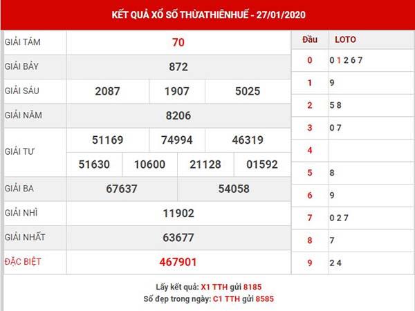 Phân tích XS Thừa Thiên Huế thứ 2 ngày 03-02-2020