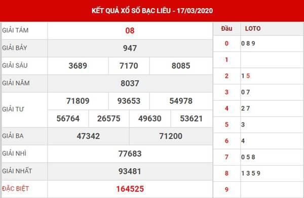 Phân tích kết quả XSBL thứ 3 ngày 24-3-2020