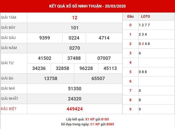 Phân tích XS Ninh Thuận thứ 6 ngày 27-3-2020