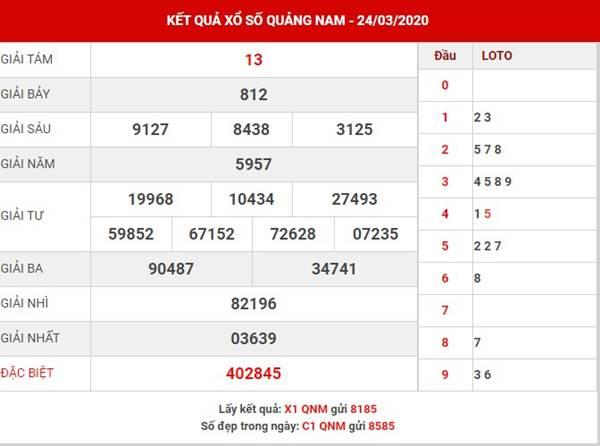 Phân tích XS Quảng Nam thứ 3 ngày 31-3-2020