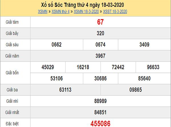 ket-qua-xo-so-soc-trang-ngay-18-3-2020-min-600x445