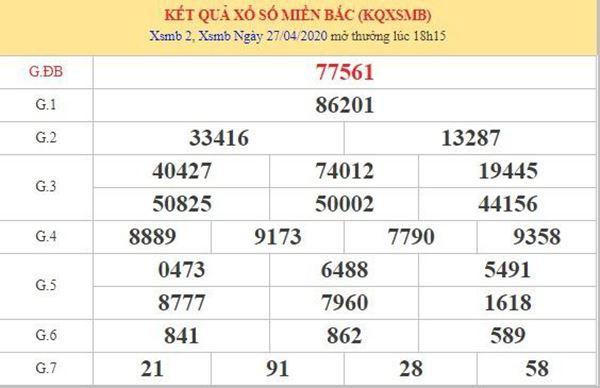 Phân tích XSMB 28/4/2020 - KQXS miền Bắc thứ ba