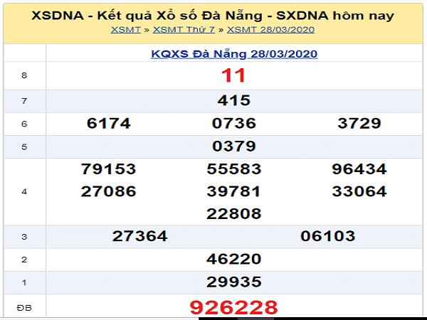 Phân tích kết quả xổ số đà nẵng ngày 25/04 hôm nay