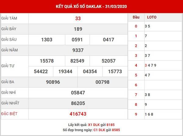 Phân tích xổ số Daklak thứ 3 ngày 28-4-2020