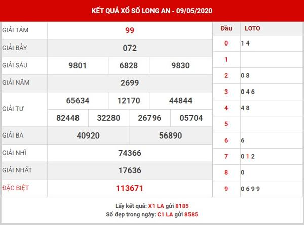 Phân tích kết quả XS Long An thứ 7 ngày 16-5-2020