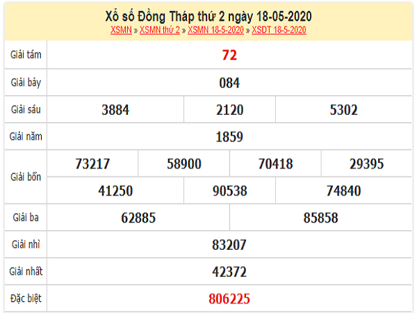 Các chuyên gia chốt Dự đoán xổ số đồng tháp ngày 25/05 chuẩn 100%