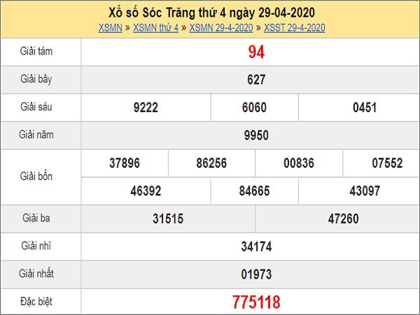 kqxs-soc-trang-ngay-29-4-2020-min