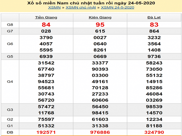 soi-cau-XSMN-25-5-2020-min