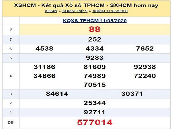 Phân tích kqxshcm thứ 7 ngày 16/05/2020 chuẩn xác