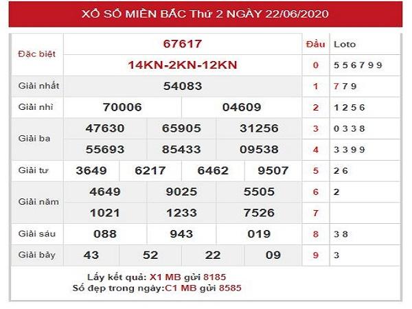 Phân tích KQXSMB- xổ số miền bắc ngày 23/06 chuẩn xác