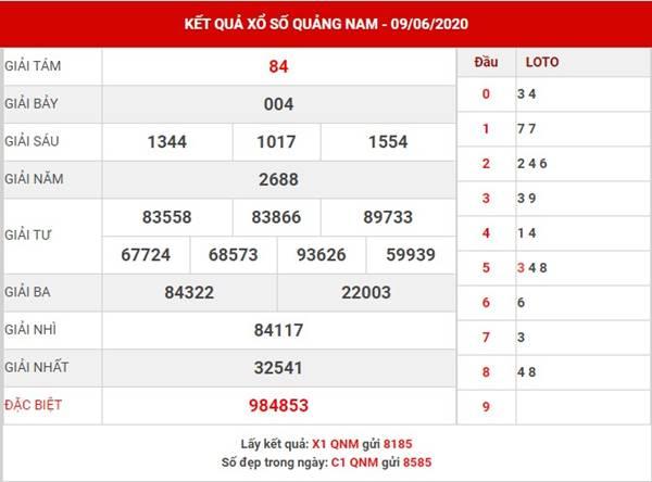 Phân tích XS Quảng Nam thứ 3 ngày 16-6-2020
