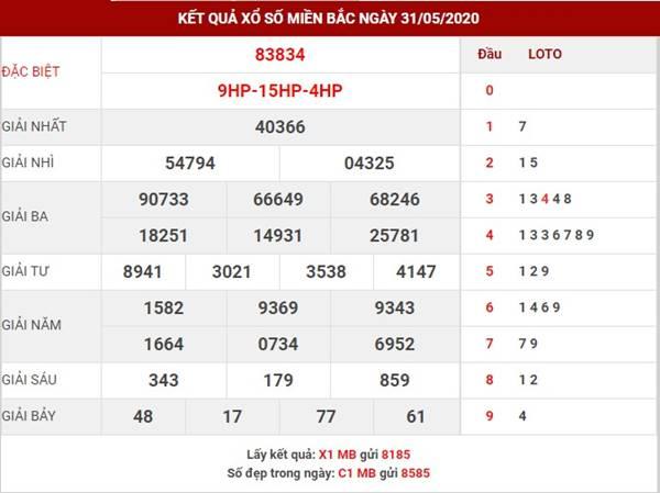 Phân tích kết quả XS Miền Bắc thứ 2 ngày 1-6-2020