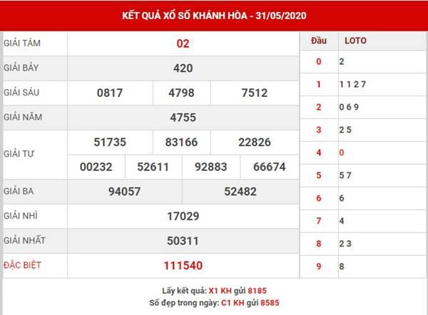 Phân tích XS Khánh Hòa thứ 4 ngày 3-6-2020