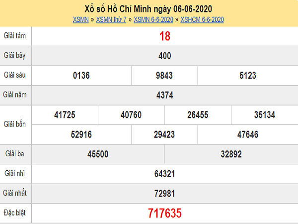 ket-qua-xo-so-hcm-6-6-2020-min