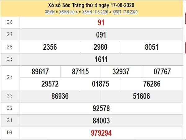 Phân tích XSST 24/6/2020