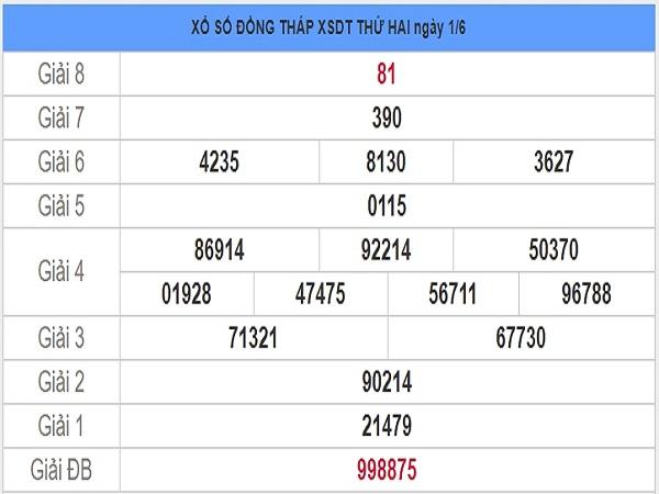 Bảng KQXSDT- Phân tích xổ số đồng tháp ngày 08/06 chuẩn xác