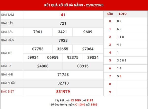 Phân tích sổ số Đà Nẵng thứ 4 ngày 29-7-2020