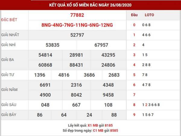 Phân tích kết quả sổ xố miền bắc thứ 5 ngày 27-8-2020