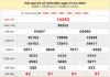 Bảng KQXSMB- Phân tích xổ số miền bắc ngày 01/08 của các chuyên gia