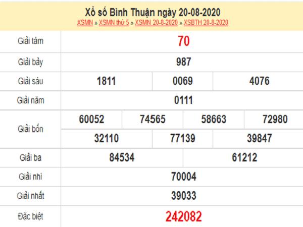 Phân tích KQXSBT- xổ số bình thuận thứ 5 ngày 27/08  tỷ lệ trúng cao