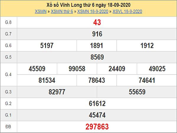 Phân tích KQXSVL ngày 25/09/2020 - xổ số vĩnh long hôm nay