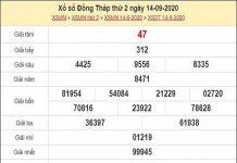 Phân tích XSDT 21/9/2020