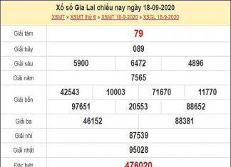 Phân tích XSGL 25/9/2020