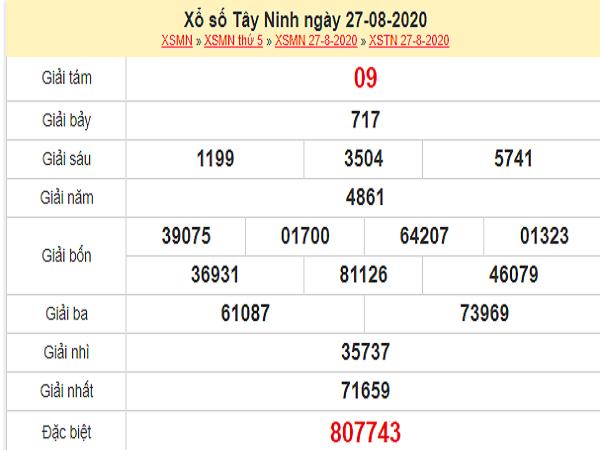 Phân tích XSTN 17/9/2020