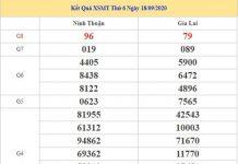 Phân tích KQXSMT 25/9/2020 chốt kết quả miền Trung cực chuẩn