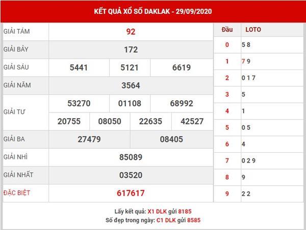 Phân tích xổ số Daklak thứ 3 ngày 6-10-2020