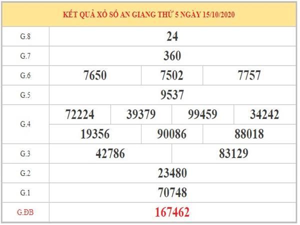 Phân tích KQXSAG ngày 22/10/2020 dựa trên KQXSAG kỳ trước