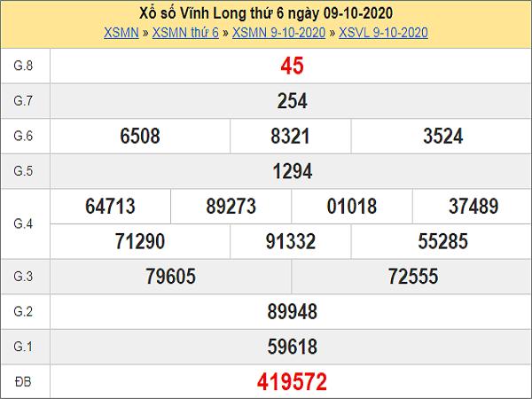 Phân tích KQXSVL ngày 16/10/2020- xổ sổ vĩnh long thứ 6