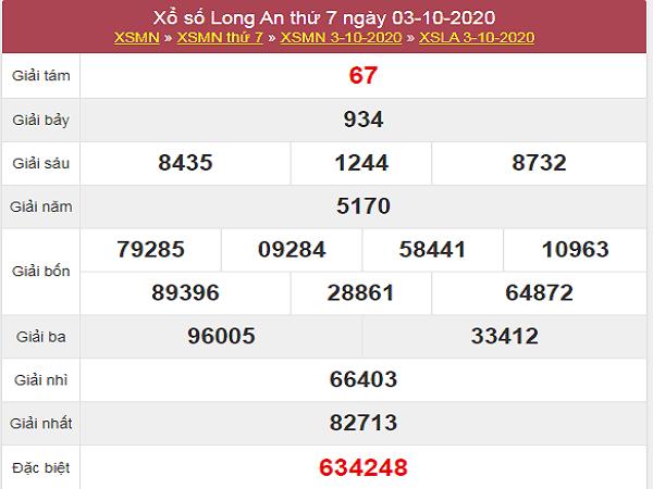 Phân tích KQXSLA ngày 10/10/2020- xổ số long an chi tiết