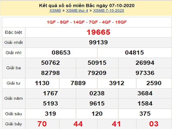 Phân tích KQXSMB ngày 08/10/2020- xổ số miền bắc cùng chuyên gia