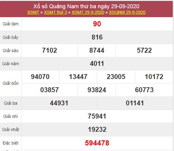 Phân tích XSQNM 6/10/2020 chốt KQXS Quảng Nam thứ 3