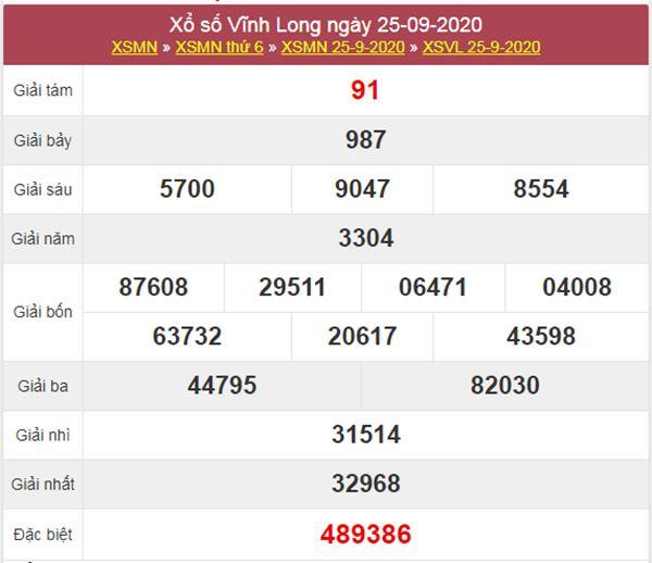 Phân tích XSVL 2/10/2020 chốt KQXS Vĩnh Long thứ 6