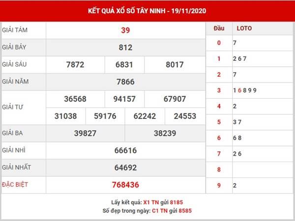 Phân tích kết quả XS Tây Ninh thứ 5 ngày 26/11/2020