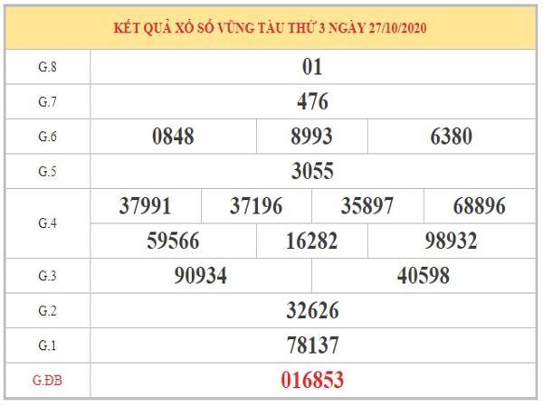 Phân tích KQXSVT ngày 03/11/2020 dựa trên kết quả kỳ trước