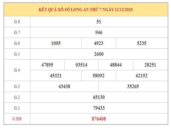 Phân tích KQXSHG ngày 19/12/2020 dựa trên kết quả kì trước