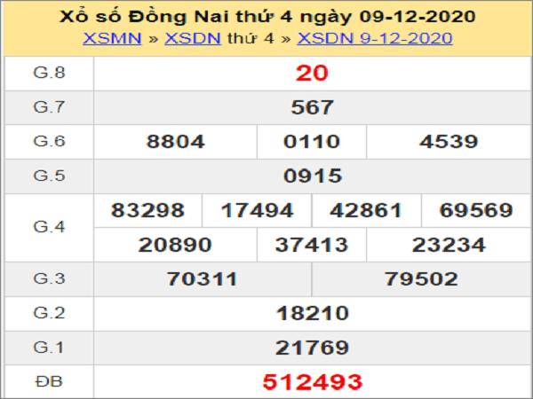 Phân tích KQXSDN ngày 16/12/2020- xổ số đồng nai cụ thể