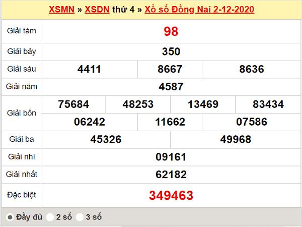 Phân tích XSDN ngày 09/12/2020- xổ số đồng nai cùng chuyên gia